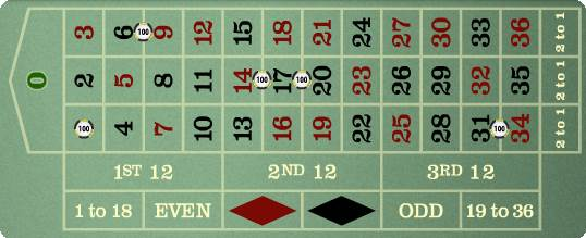 Orphans number roulette